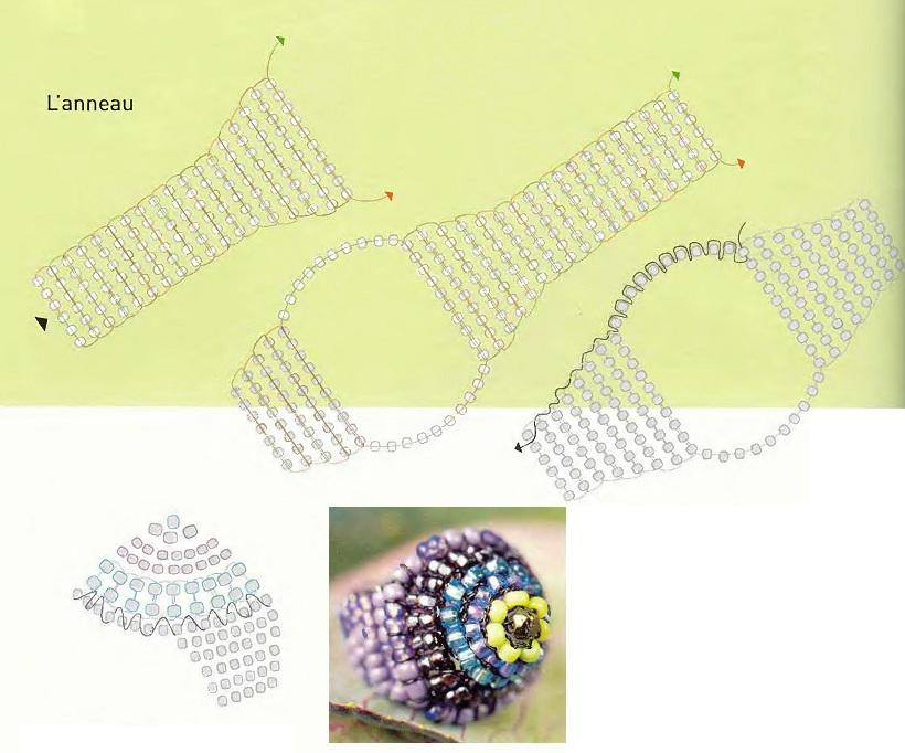 Плетем кольцо по схеме.  Схема плетения основы кольца из бисера.