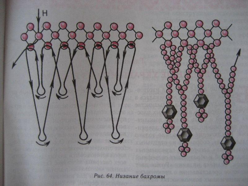 Бисерная бахрома схема