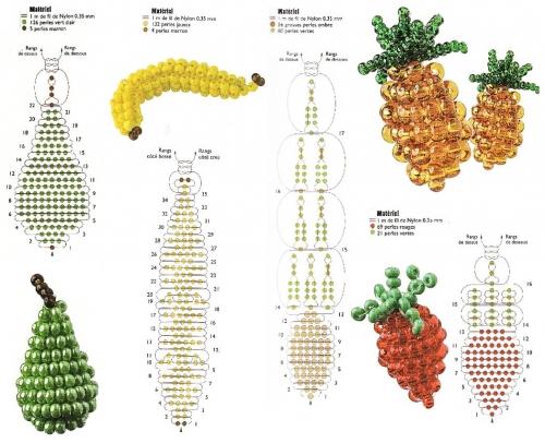 Схема плетения смородины